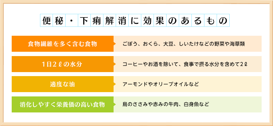 http://social.ja-kyosai.or.jp/genkinakarada/img/recipe/lifestyle_disease/lifestyle_disease_002/contents_img_004.png